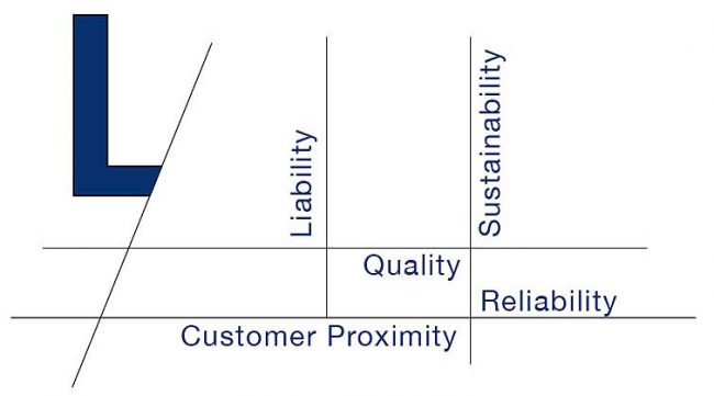 Unternehmenswerte-en2