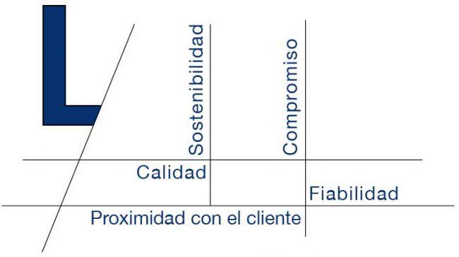 Unternehmenswerte-es2